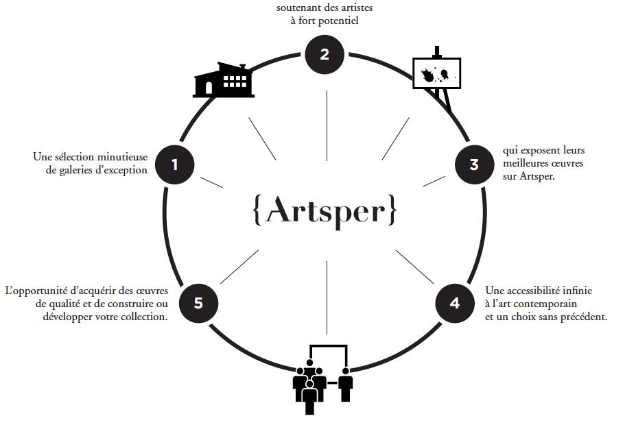 Artsper 2